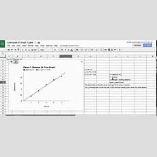 How To Get A Linear Trendline In Google Sheets (line Of Best Fit  Linear Analysis) Youtube