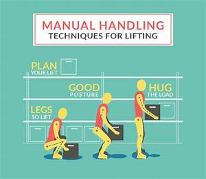 Manual Handling Refresher  1 Day    U2013 Newry Bid