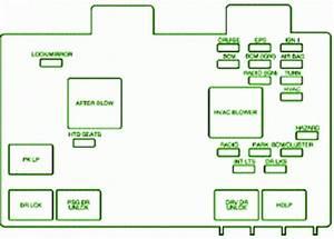 2007 Saturn Aura Instrument Panel Fuse Box Diagram  U2013 Auto