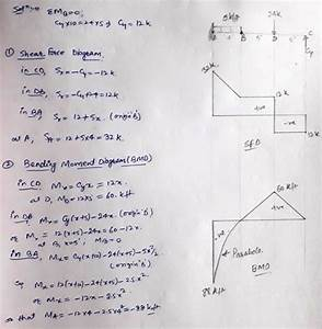 Structural Engineering - Structural Mechanics  Analysis  Design  Solved Example
