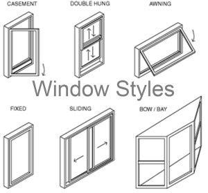 replacing windows existing alarm system rba las vegas