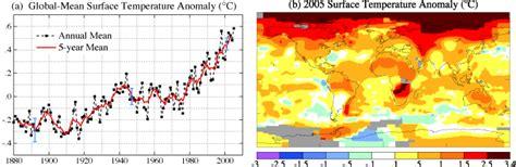 Data.GISS: GISS Surface Temperature Analysis: 2005 Summation