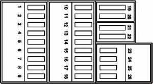 Fuse Box Diagram On 1998 Mercedes E430 : mercedes benz e class w210 1995 2002 fuse box ~ A.2002-acura-tl-radio.info Haus und Dekorationen