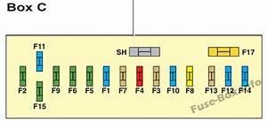 Instrument Panel Fuse Box  3 Diagram  Citroen C5  2008