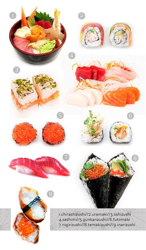 cuisiner des sushis les 58 meilleures images du tableau sushi sur