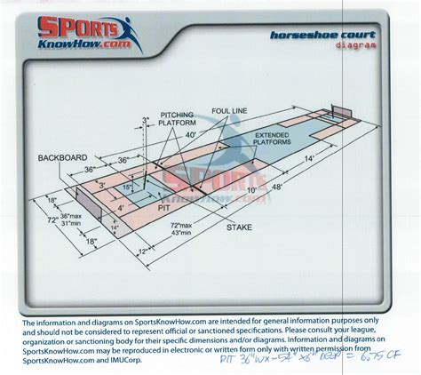 horseshoe pit dimensions g2 horseshoe pit and rules