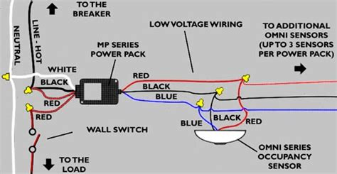 Porch Light With Photocell Wiring Diagram by Mbacok Occupancy Sensor Wiring Diagram