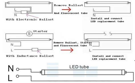 From Fluorescent Led Wiring by Led Fluorescent Wiring Diagram Bookingritzcarlton Info