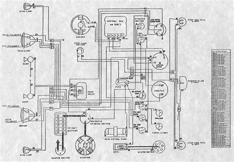 Schematic Diagram Of Ammeter