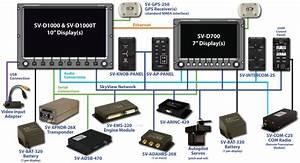 Dynon Skyview Efis    Ems    Gps System
