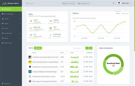 Bootstrap 4 Themes 6 Free Bootstrap 4 Admin Dashboard Themes For