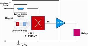 Low Cost Hall Effect Sensor