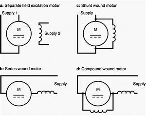 Diagrams Of The Various Types Of Dc Motor