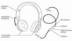 Image Result For Parts Of A Pair Of Headphones Diagram