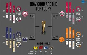 College Football Playoff Rankings  Breaking Down The Top Four Teams