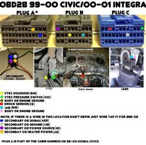 similiar obd1 vtec wiring keywords in a obd1 gsr wiring harness image wiring diagram engine