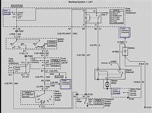 2000 Pontiac Grand Prix Wiring Diagram