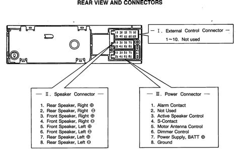 wiring diagram source  jeep grand cherokee door