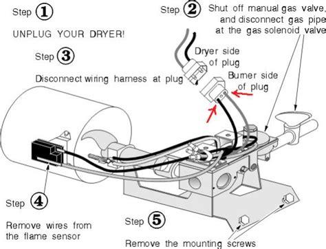 whirlpool cabrio dryer drum not turning