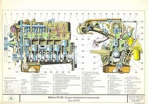 W113   Informa U00e7 U00f5es Sobre Os Motores