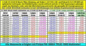 Umrechnung Lumen Watt Led Tabelle : volt ampere volt ampere umrechner ~ Watch28wear.com Haus und Dekorationen