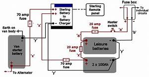 Fleetwood Rv Battery Wiring Diagram Free Picture