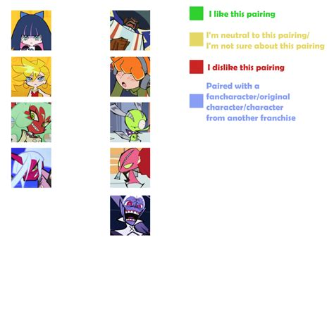 Stocking Meme - panty and stocking with garterbelt shipping meme by adolfwolfed4life on deviantart