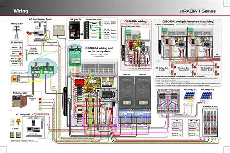 wiring radian series gsa wiring  external system