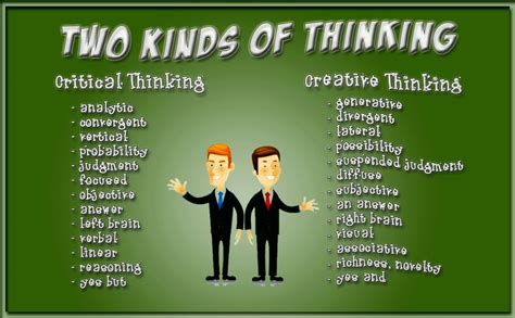 Critical Thinking Vs. Creative Thinking