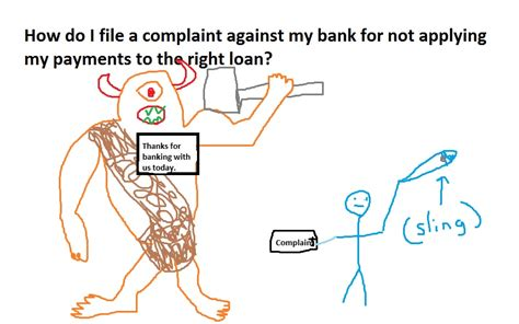 How Do I File A Complaint Against My Bank For Not Applying