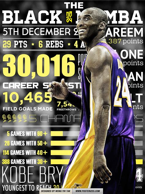 kobe bryant  infographic wallpaper posterizes nba