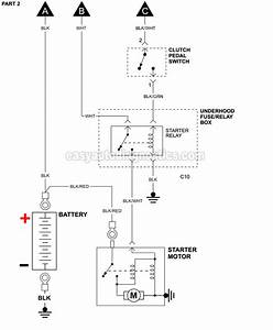 Stater Motor Circuit Diagram  1995