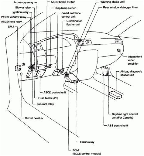 1998 Honda Accord Lx Fuse Box by 2002 Honda Civic Lx Fuse Box Diagram Imageresizertool