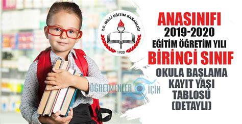 2019-2020 Eğitim öğretim Yılı Için Ilkokul Ana Sınıfı