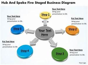 Strategy Management Consultants Hub And Spoke Five Staged
