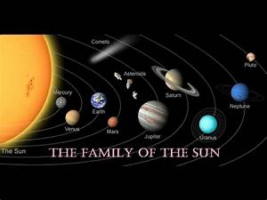 The family of the sun and its eight planets - YouTube