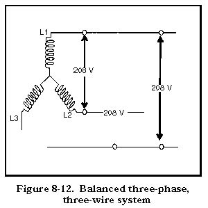 120 208 Three Phase Wiring Diagram by Connect Wire Prong Dryer Cord Circuit Wiring Schematic