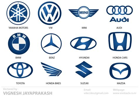 Automotive Logos Free Vector