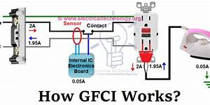 Gfci  Ground Fault Circuit Interrupter  Types  U0026 Working