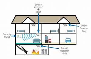 2gig Wireless Smoke Detector Sensor  Smoke Ring