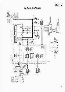 Powerflex 753 Control Wiring Diagram