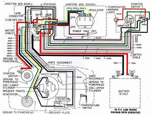 Indmar Engine Wiring Diagram