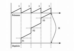 tikz pgf how to draw simple graphs paths arrows tex With timing diagram with the tikztiming package tikz example
