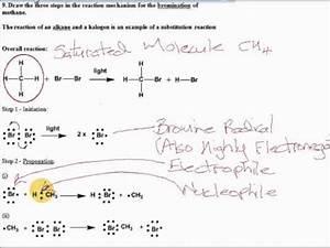 mechanism of bromomethane - YouTube