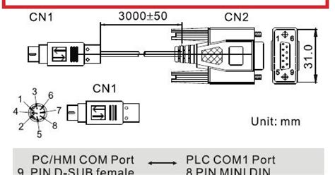 Delta Plc Hmi Communication Cable Pinout Diary