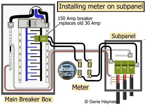 Electrical Panel Box Wiring Diagram by Square D Breaker Box Wiring Diagram Wiring Diagram And