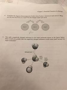 Solved  Complete The Diagram Illustrating Ionic Bonds  Ato