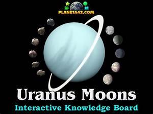 Planet Uranus Moons | www.pixshark.com - Images Galleries ...