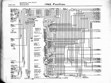 1967 Pontiac Firebird Wiring Diagram by 1967 Pontiac Firebird Wiring Diagram Wiring Forums