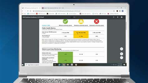 dashboard cms covid metrics rolls monitor safety help tool another
